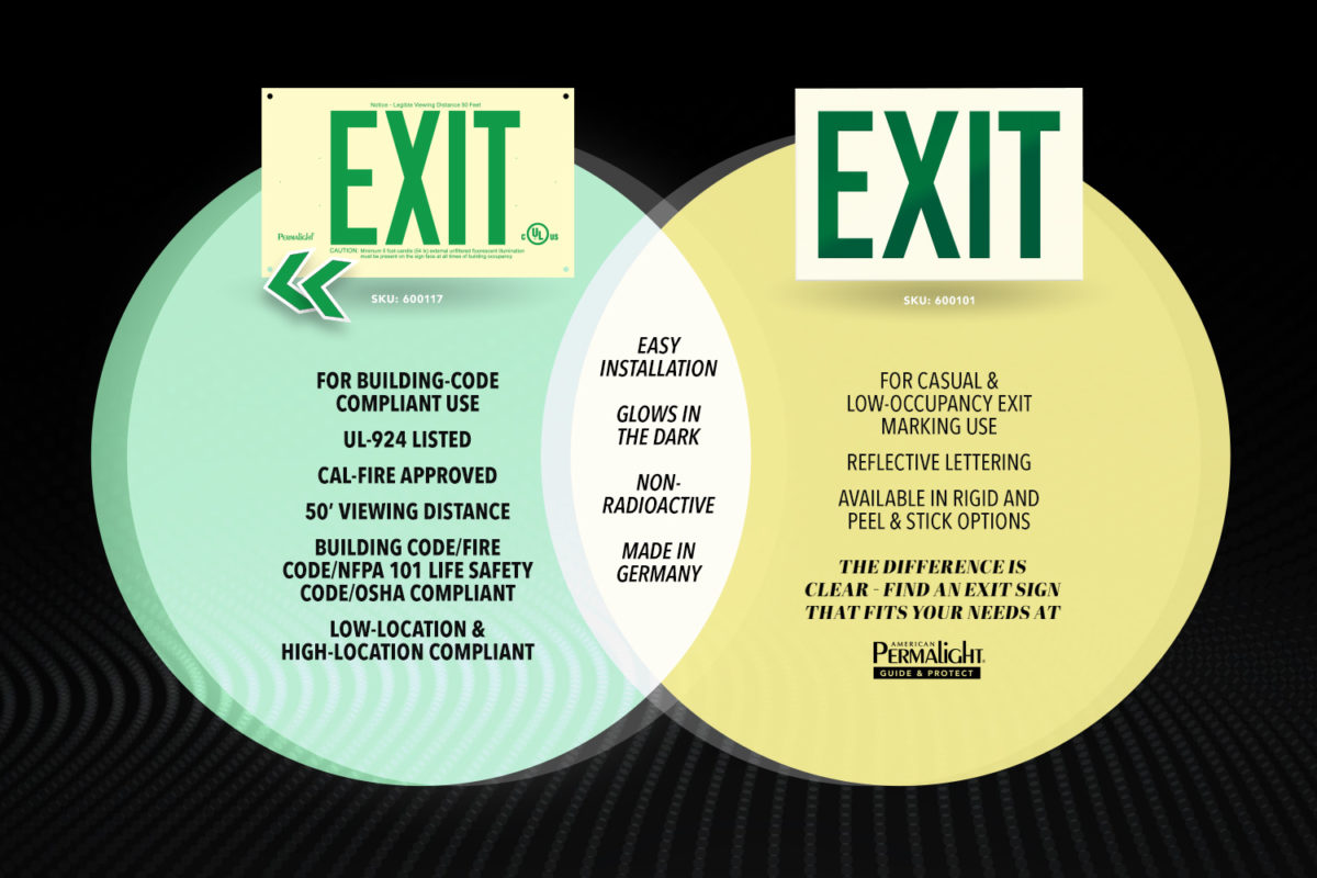 What's the Difference Between these Exit Signs?